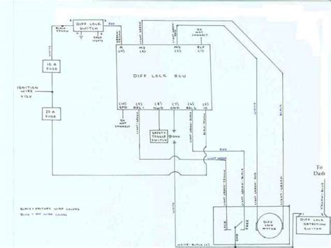 elocker wiring and switches ih8mud forum