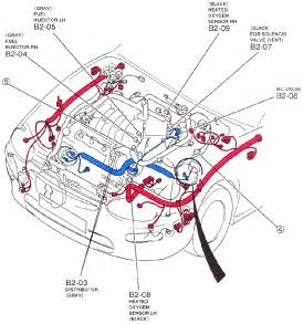 1995 mazda mx 3 wiring diagram and electrical system troubleshooting circuit wiring diagrams