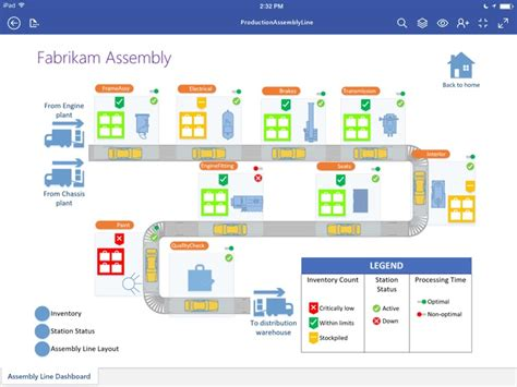 Office Visio Microsoft Releases Office Diagramming App Visio Viewer