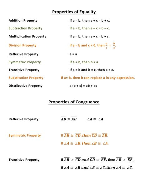 Properties Of Equality Worksheet by Properties Of Equality