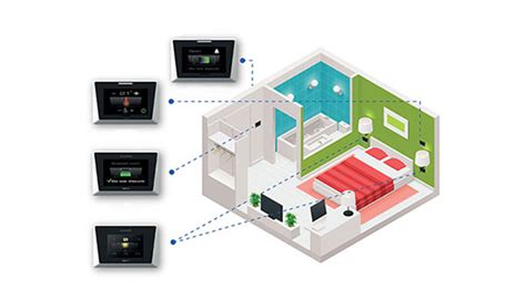integrated comfort solutions hcs by airvent hotel and office automation systems