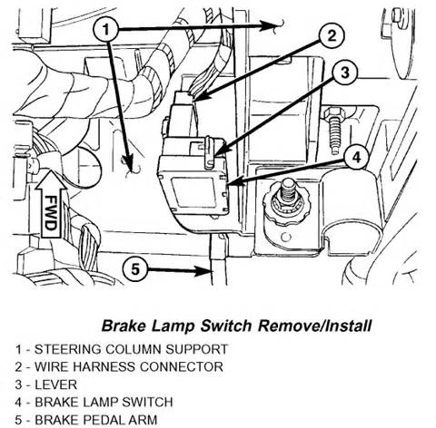 Check Electric Brake System Jeep 2002 Jeep Grand Brake Light Switch Replacement