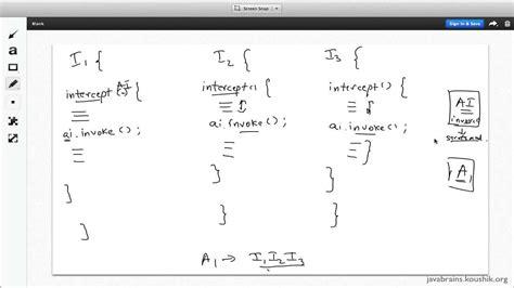 interceptor pattern in java struts 2 tutorial 18 anatomy of an interceptor youtube