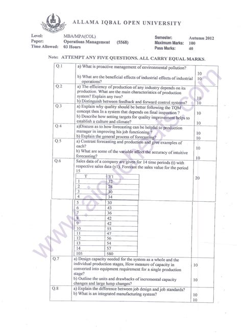 Aiou Col Mba Admission Test by Aiou Papers Autumn 2012 Mba Col Mpa Mlis Aiou Mba