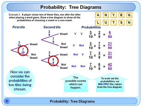 tree diagram with probability hayward filter drain hayward free engine image for