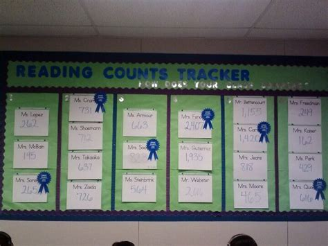 reading counts themes pin by ida egenberger gutierrez on classroom pinterest