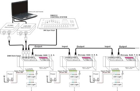 dmx led controller wiring diagram get free image about