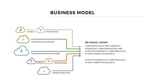 business model presentation template infographic business model presentation for powerpoint