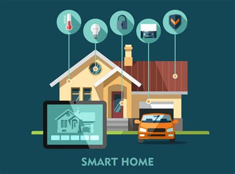 smart home images will smart homes become as common as smartphones by 2025 techlicious