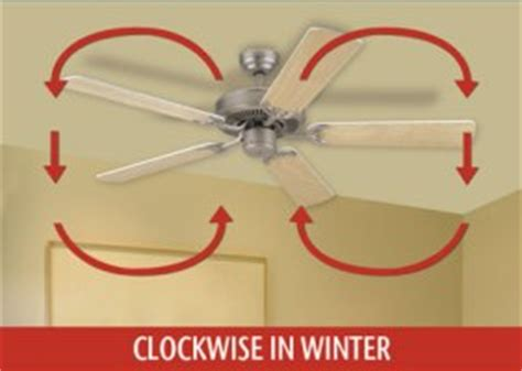 Ceiling Fan Direction In Winter Months by Energy Efficiency Archives Air Conditioning Repair Nyc