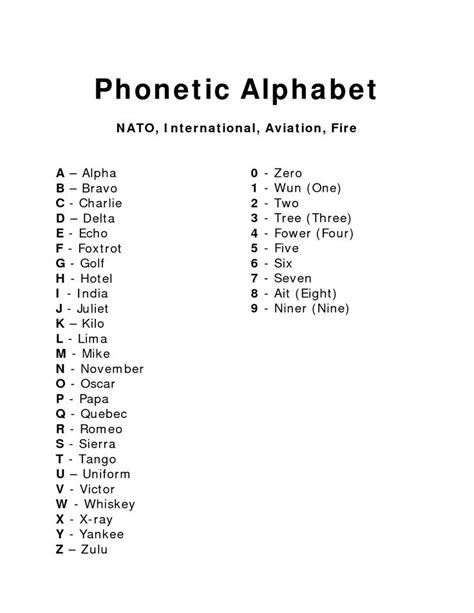 printable english alphabet pdf 16 best nato phonetic alphabet pdf images on pinterest