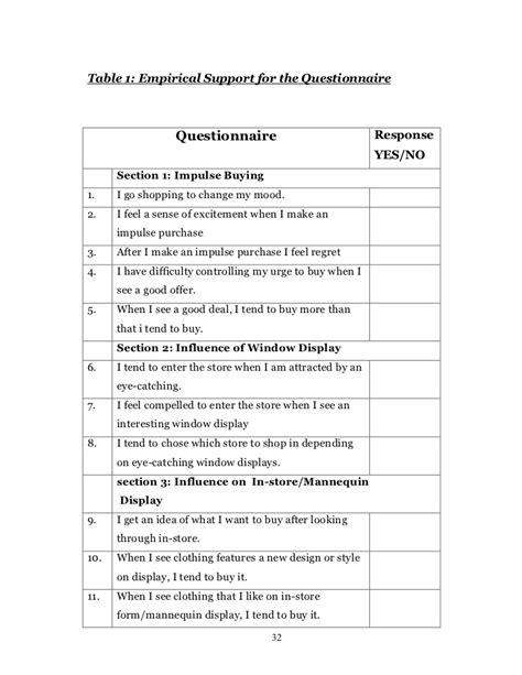 store layout questionnaire project on visual merchandising