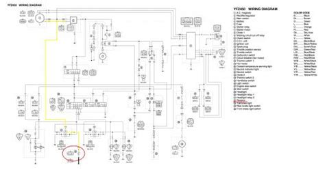 2006 yfz 450 wiring diagram pdf 31 wiring diagram images