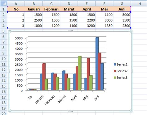 cara membuat grafik gradien di excel panduan pemula cara membuat grafik di microsoft excel