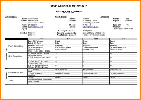 developing a business plan template business development plan template best template idea
