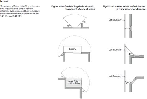 Handrail Specifications Fig 1 0 Cone Of Vision Source Www Planning Wa Gov Au