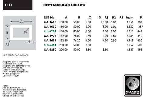 aluminium hollow section sizes rectangular hollow tube aluminium extrusions and extruded