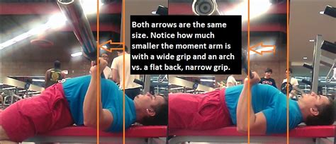 bench press with long arms bench press form wide grip vs narrow arched back vs