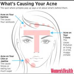 what s that look on your all about faces and feelings books you can tell what s causing your acne by where you out