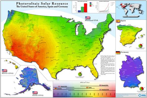 power almanac of the american midwest