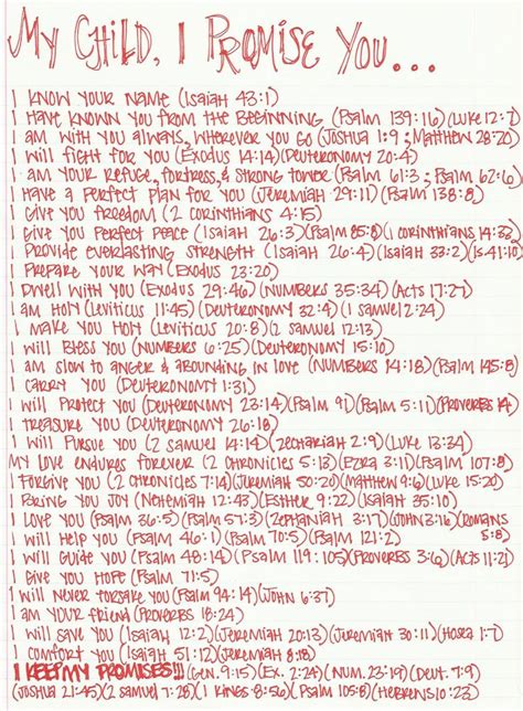 printable list of quotes god s promises pics quotes and prints pinterest