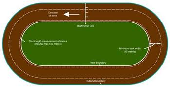 300 meter to 440 running track dimensions 440 wiring diagram free download