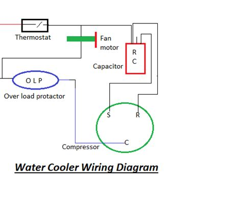 wiring diagram for a refrigerator wiring automotive
