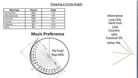 R Drawing Circle by Drawing A Circle Graph