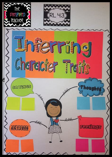 picture books for teaching character traits teaching theme genre lessons tes teach