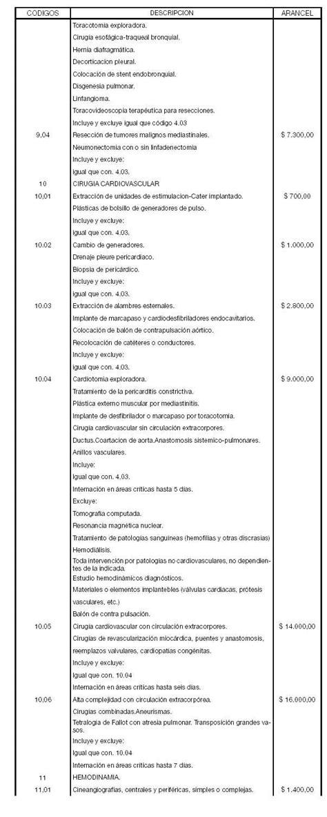 ministerio de salud aranceles sssaludgovar resoluci 243 n 254 2011 ministerio de salud