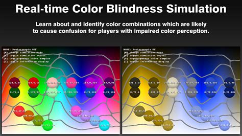 Color Blindness Simulator | color blindness simulation by xot gamemaker marketplace
