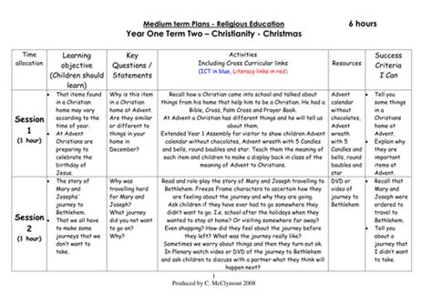 medium term plan template year one medium term plan christianity by