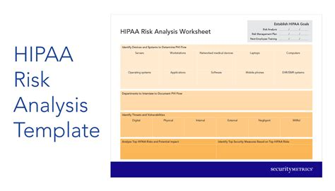 hipaa risk assessment template how to start a hipaa risk analysis
