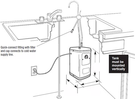 under bench hot water system plumbing system emergency response center 1