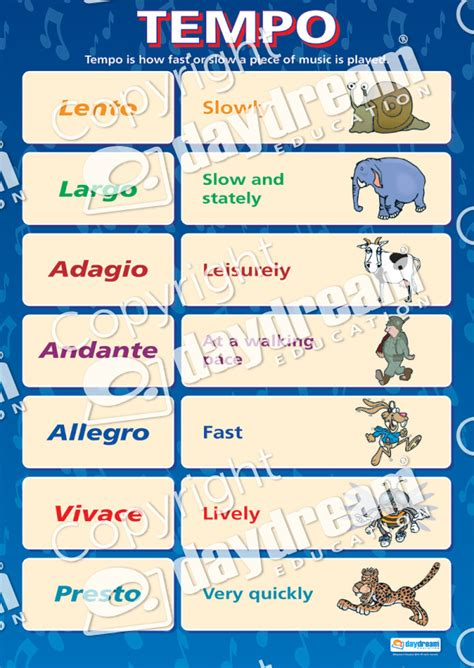 elements music set of 8 musical elements music educational school posters