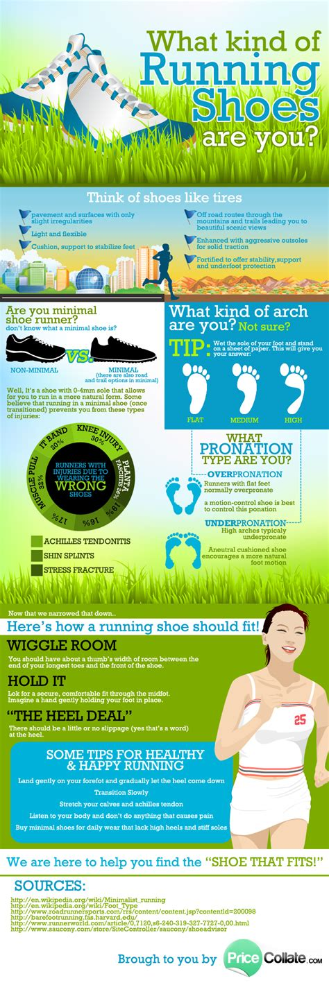finding the right running shoes how to choose the right of running shoes style guru