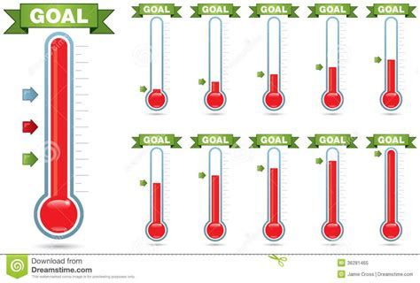 Charity Thermometer Template by Free Fundraising Thermometer Template Business