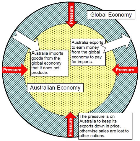 Essay On Globalization And Its Impact On Indian Culture by Indian Economy Essay Pasadena Rutgers Essay