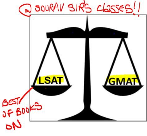 Jd Mba Programs That Only Require Lsat by How Does The Lsat Compare To Gmat Quora