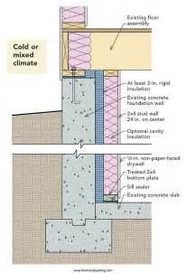 insulating a basement wall how to insulate a basement wall greenbuildingadvisor