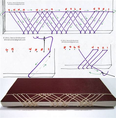 marionette layout view tutorial 166 best images about bookbinding tutorials on pinterest