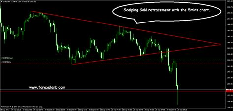 Come Into Trading Room Pdf Free by Forex Scalping Trading Rooms Xfr Forex