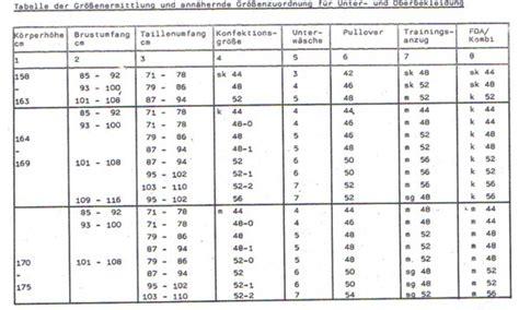hosengr e tabelle hosengr 246 223 e tabelle herren faszinierend hosengr e tabelle