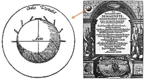 Lv Alma Mungil ventos do universo o g 233 nio do quot m 233 todo experimental