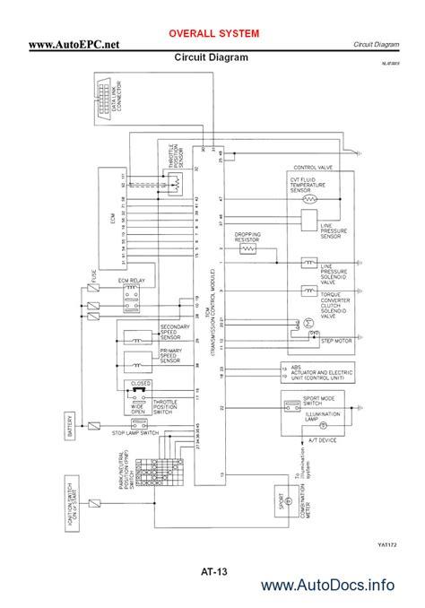 nissan almera tino wiring diagram efcaviation