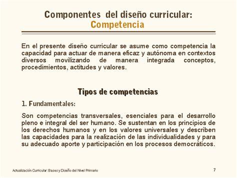 Diseño Curricular Dominicano 2014 Rutas De Aprendizajes 2015 Inicial Newhairstylesformen2014