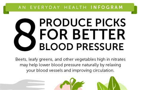8 Foods That Will Lower Your Blood Pressure by 8 Foods That Help Lower Blood Pressure Dr Sam Robbins