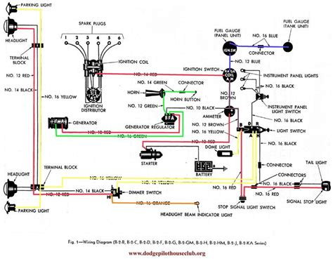 wire diagram dodge  vehicle wiring diagrams