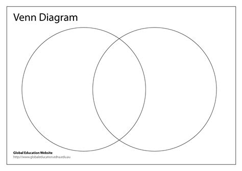 best photos of template of venn diagram to print blank