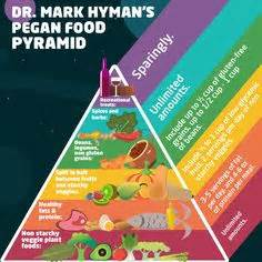10 Day Detox Autoimmune Solution by 1000 Ideas About Hyman On 10 Day Detox